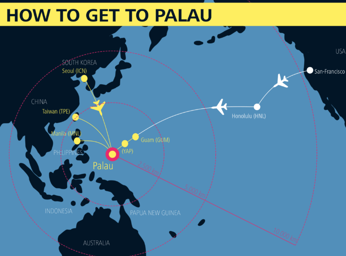 Getting to Palau