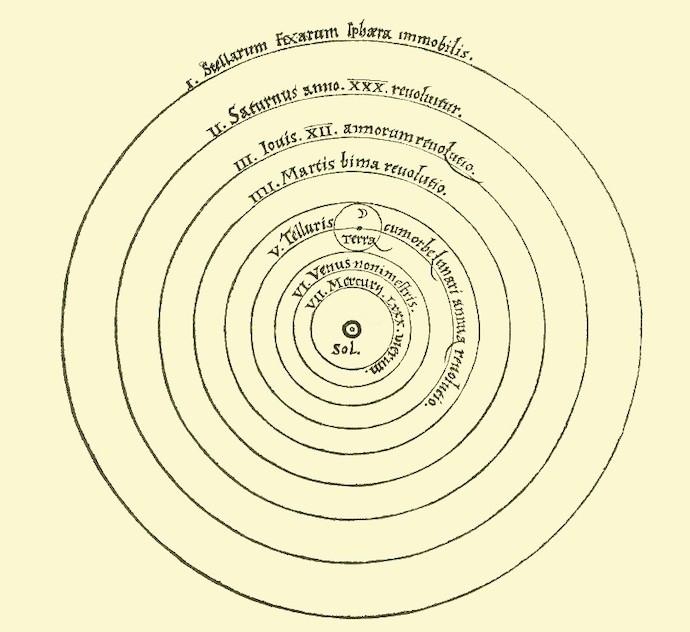 Greatest science achievements copernicus