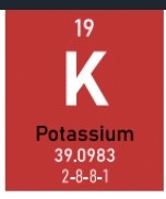 Potassium atomic symbol Make Sense Of Science